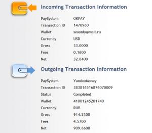 Вывод денег из goldline. pro